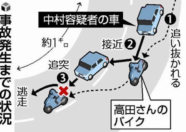 堺市あおり運転死亡事故1.jpeg