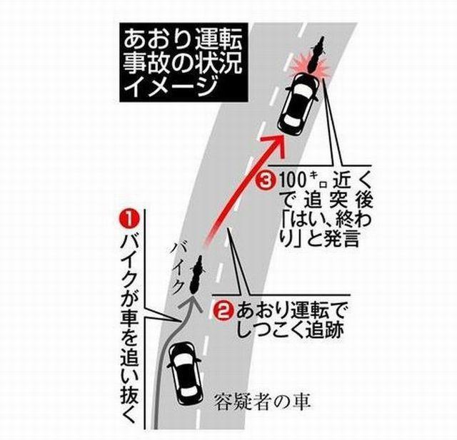 堺市あおり運転死亡事故2.jpeg